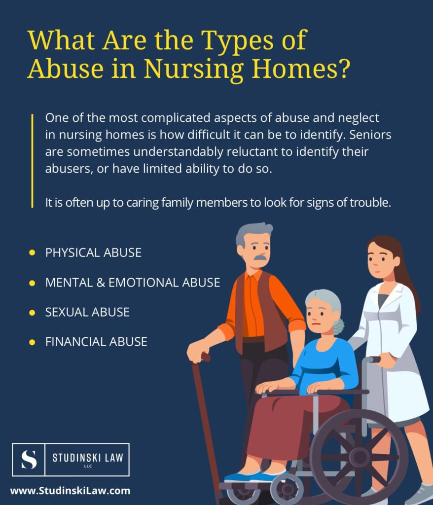 What Are the Types of Abuse in Nursing Homes?